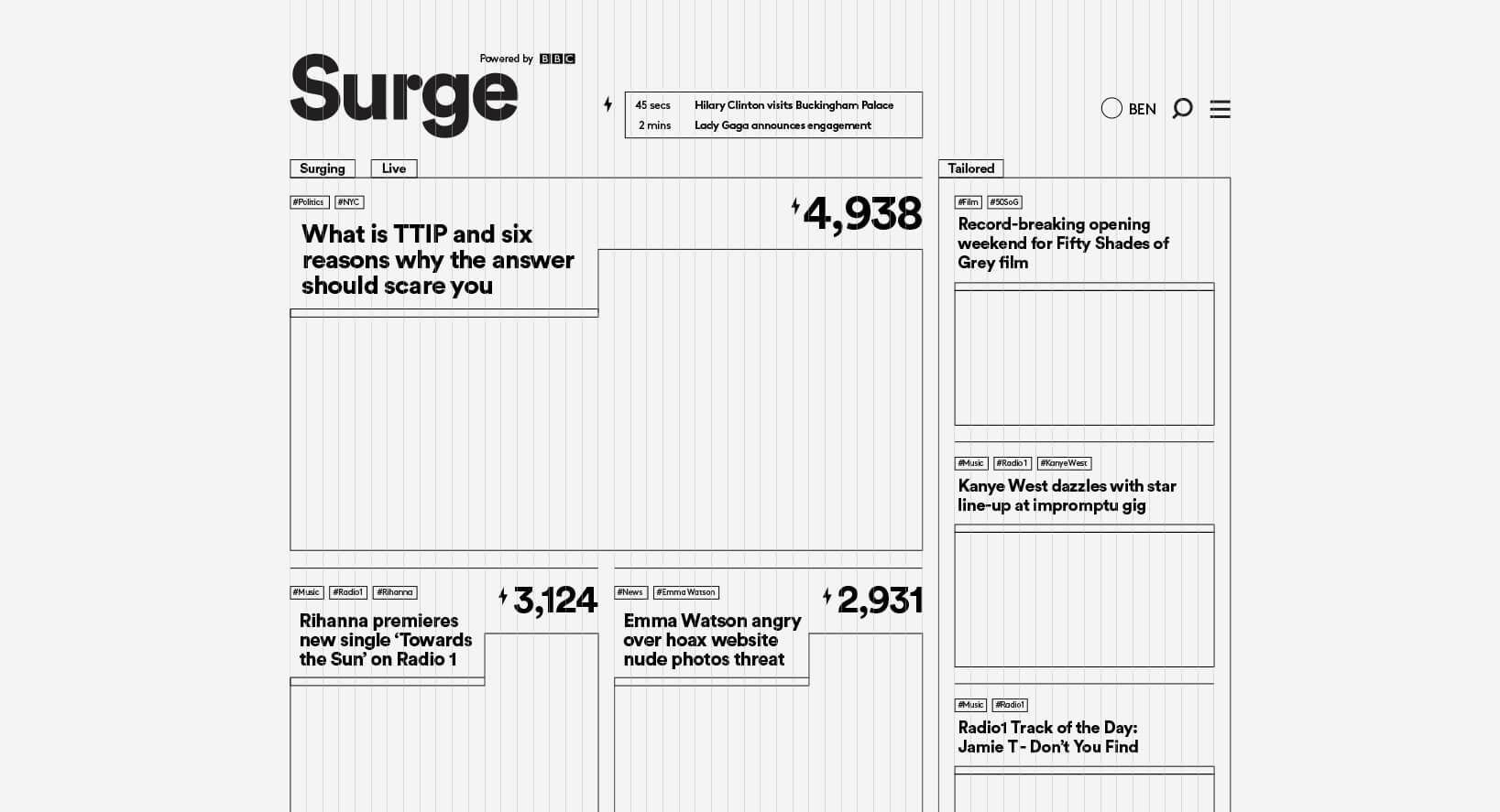 Surge-Grid